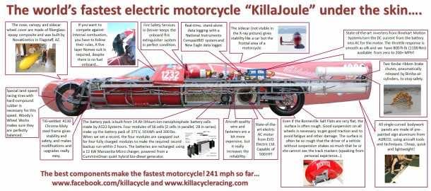 KillaJoule Makes Eva Fastest Female Motorcyclist5