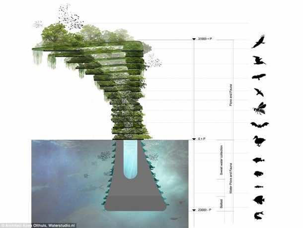 Sea Tree Skyscraper3