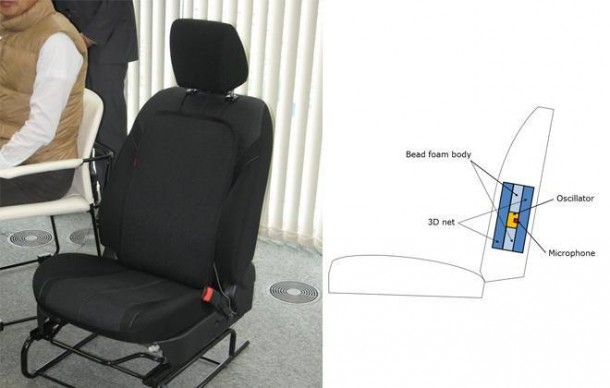 Sensor Can Detect if Driver is Drunk – Smart Car Seat