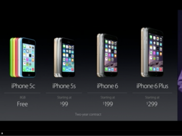actual cost of iPhone 6