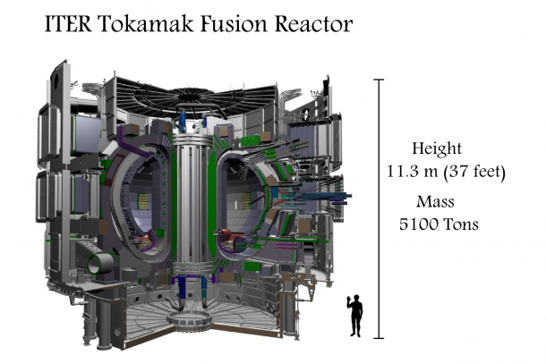 Lockheed Martin Working on Compact Fusion Reactor 6