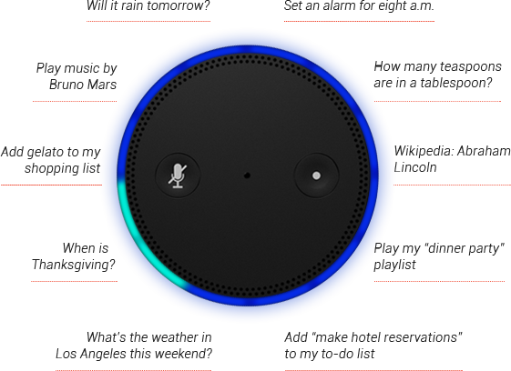 Amazon Echo Speaker that Can Execute Voice Commands2