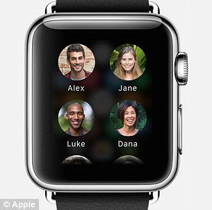 Apple Smartwatch – Rumors and Speculations5