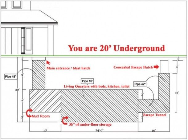 Atlas Survival Shelters – Underground Bunkers2