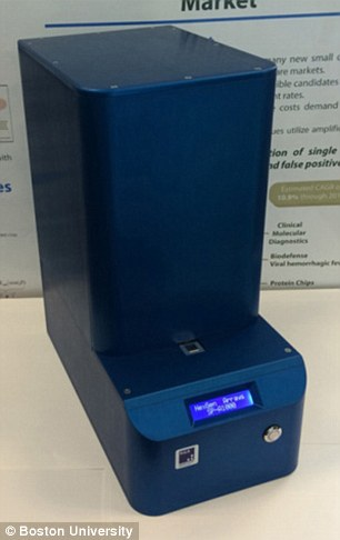 Easy to Use Device Can Detect Ebola in 30 Minutes2