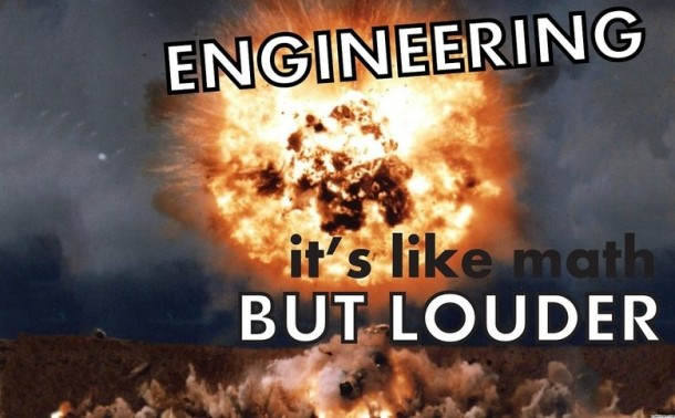 Engineer's Dilemma – What Goes on inside Engineer's Head3