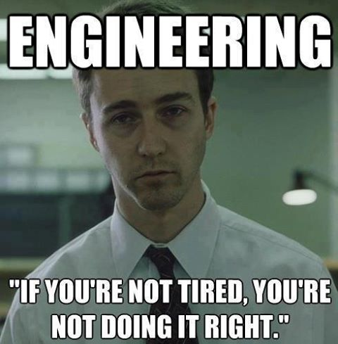 Engineer's Dilemma – What Goes on inside Engineer's Head6