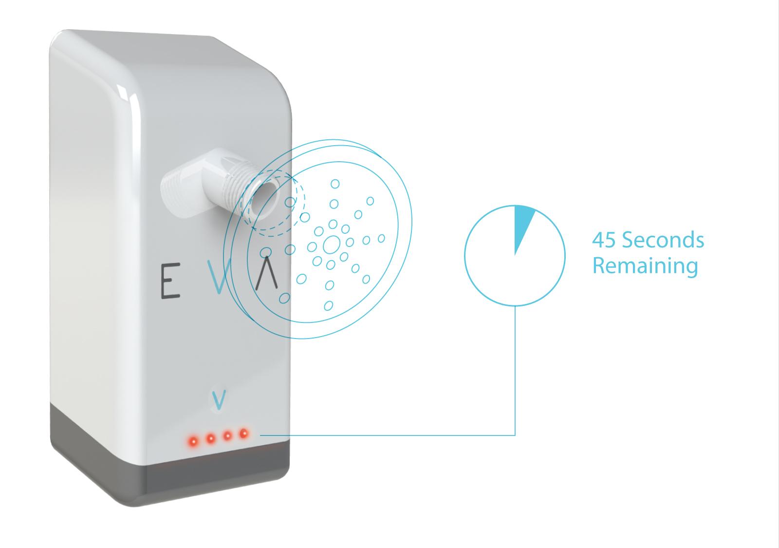 Eva Smart showerhead – Save Water
