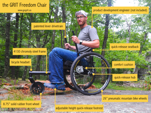 GRIT Freedom Wheelchair – Recreational Use of Wheelchair