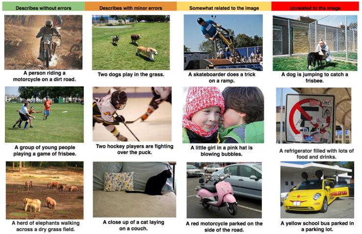 Google's Approach - Complex Images, Auto Captioned 5