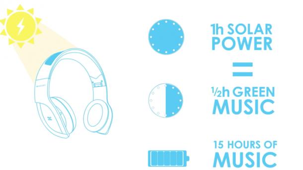 Helios Bluetooth Solar-powered Headphones by Exod4