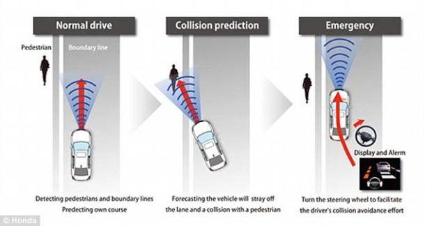 Honda Making Driving Safer – Sensing Technology Scheduled for December5