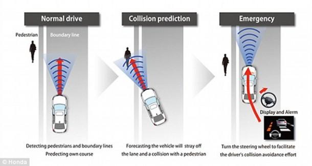 Honda Making Driving Safer – Sensing Technology Scheduled for December5