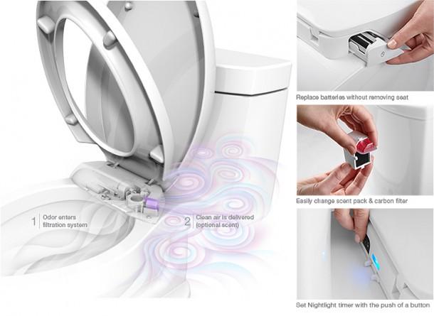 Kohler's Purefresh – Fighting the Toilet Seat Odor