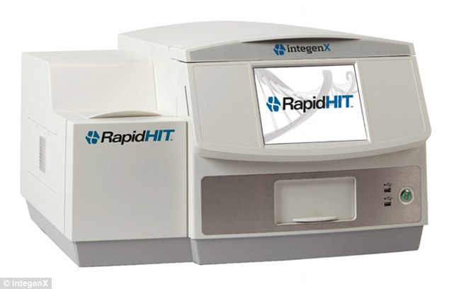 RapidHIT – DNA Testing within 90 Minutes