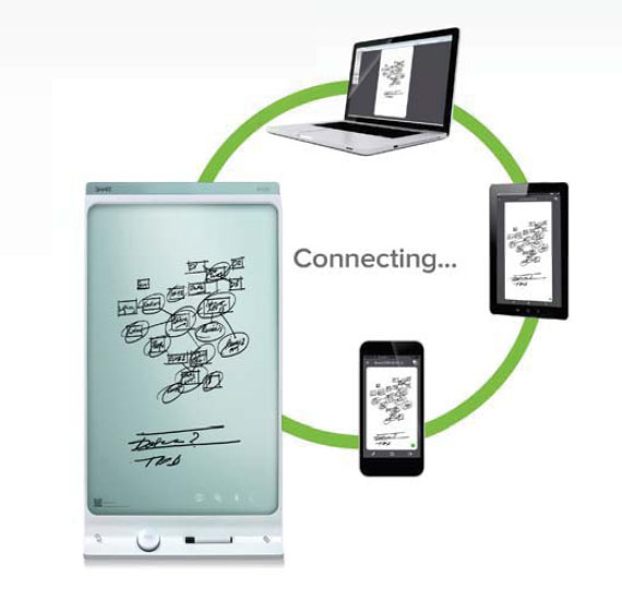 Smart Kapp Whiteboard – Real time Sharing