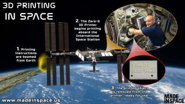 The First 3D Object, Printed in Space4