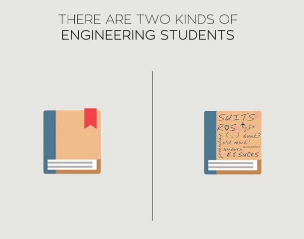 There are Two Kinds of Engineers2