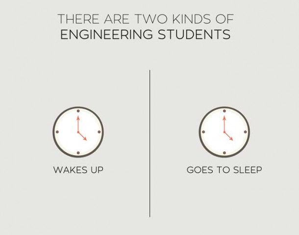 There are Two Kinds of Engineers6
