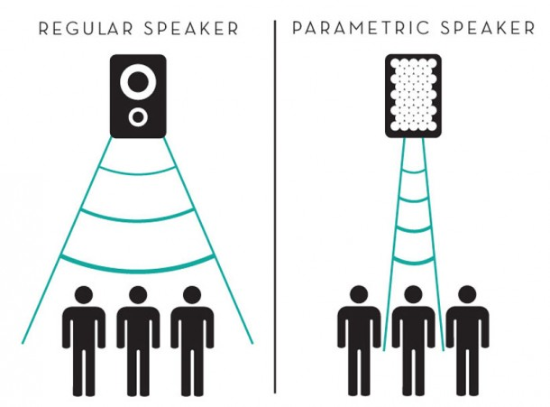 Unique Speakers – Soundlazer Snap5
