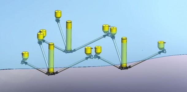 WaveNET – The Renewable Energy Grid System10