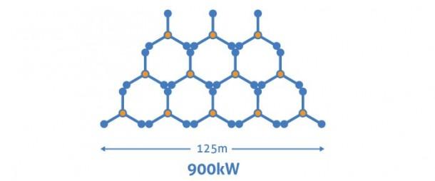 WaveNET – The Renewable Energy Grid System4