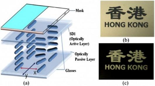 optically rewritable LCDs2