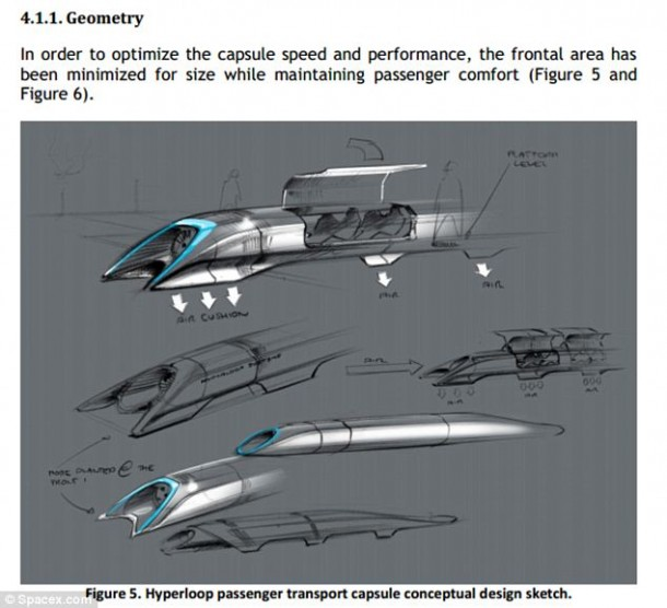 100 Engineers are Working on Elon Musk's Hyperloop Idea