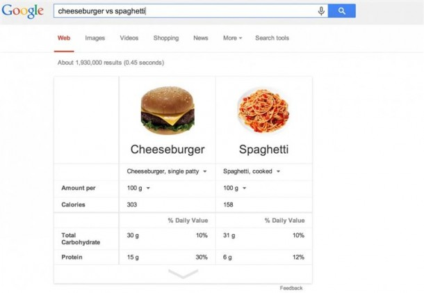 12 Amazing Google Search Tricks 2