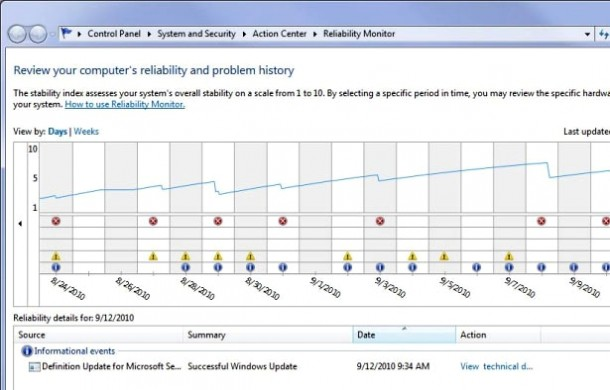 Reliability Monitor as Windows 7 Secret Features