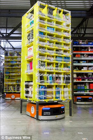 Amazon's Robotic Army and Cyber Monday2