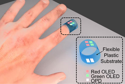 Measure Level of Oxygen in Blood with This Organic Sensor