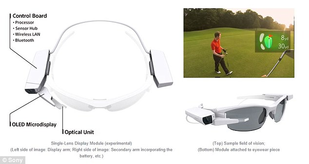 Sony Rivals Google Glass with Single Lens Display Module Slated for 2015