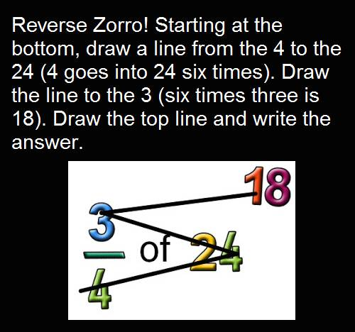 How to Mathematics 8