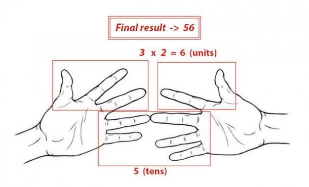 How to Mathematics c