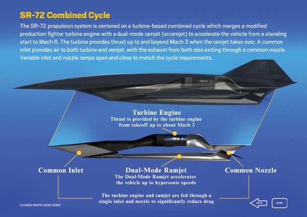 NASA Funds Lockheed for SR-72 Hypersonic Spy drone 2
