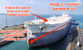 Oil hoarding – Crisis of Oil Prices4