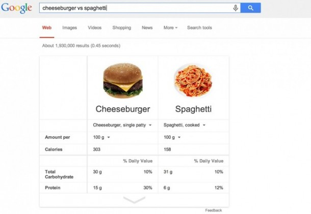18 Amazing Things Google Lets You Do