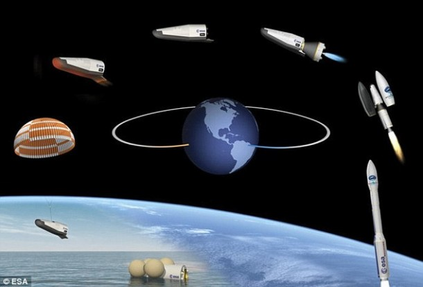 Europe Space Taxi – A Dream Come True5
