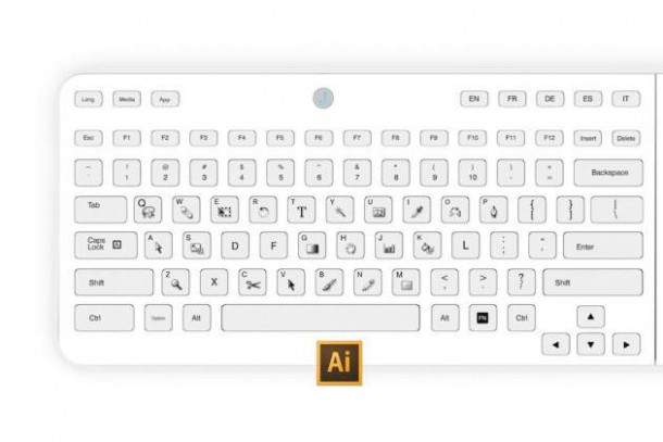 Jaasta Keyboard Changes Symbols Bases on Usage