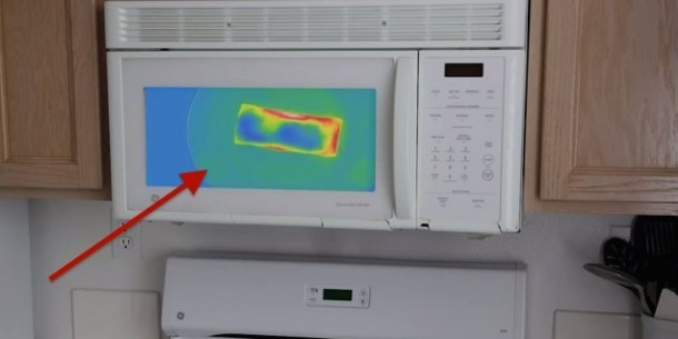 The Heat Map Microwave – New Microwave