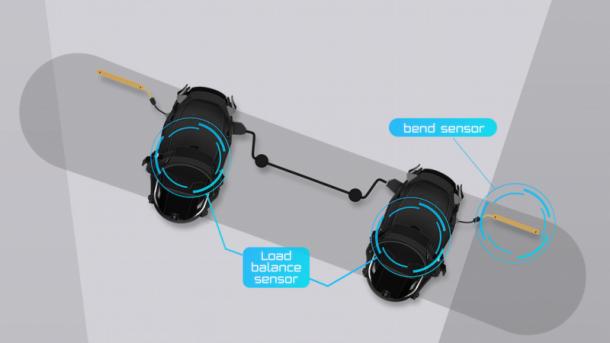 XON snow-1 – The Smart Snowboard