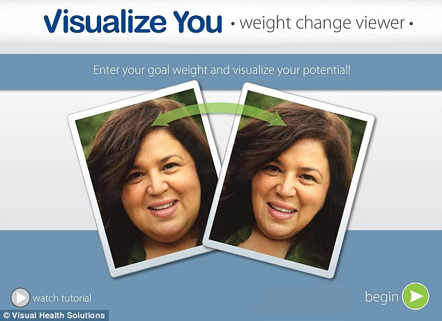 How will You Look When You Lose Weight – Visualize You 2