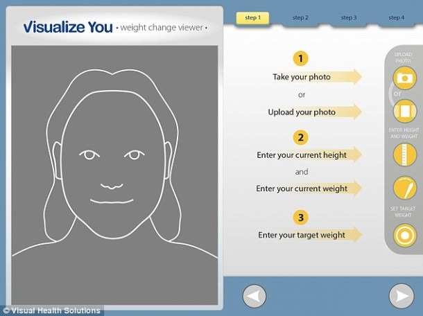 How will You Look When You Lose Weight – Visualize You
