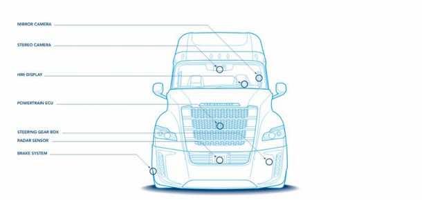 Autonomous Freightliner Inspiration truck 4