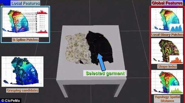 Dextrous Blue – Robot That Can Fold Clothes 6