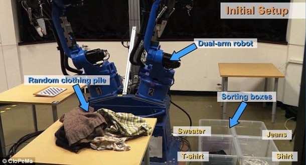 Dextrous Blue – Robot That Can Fold Clothes
