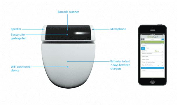 GeniCan – Smart Shopping Via Trash Can 2