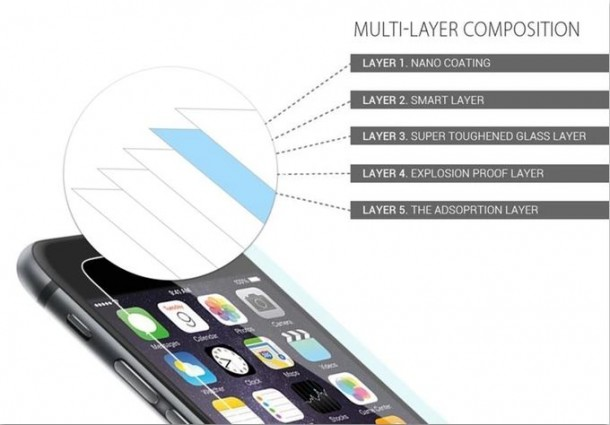 Halo Back Adds A Back Button To Your iPhone 2