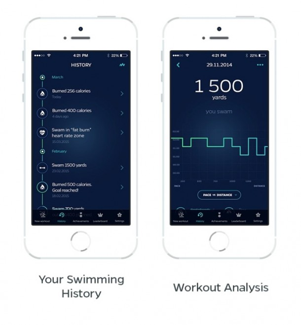 Swimmo smartwatch4